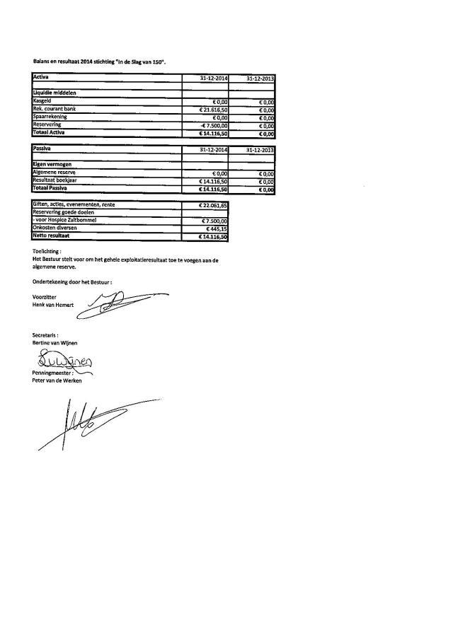 balans_en_resultaat_2014